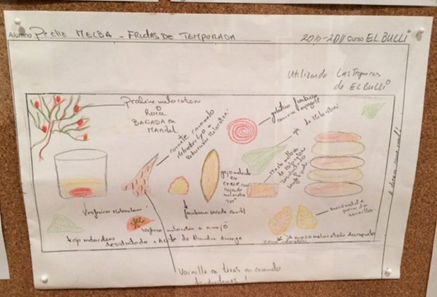 A breakdown drawing of Peach Melba, the final dish ever served at El Bulli.